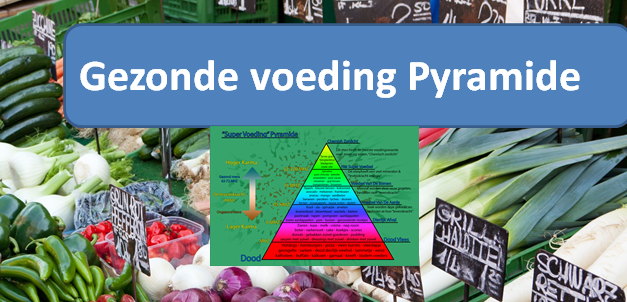 Pyramide Gezonde Voeding