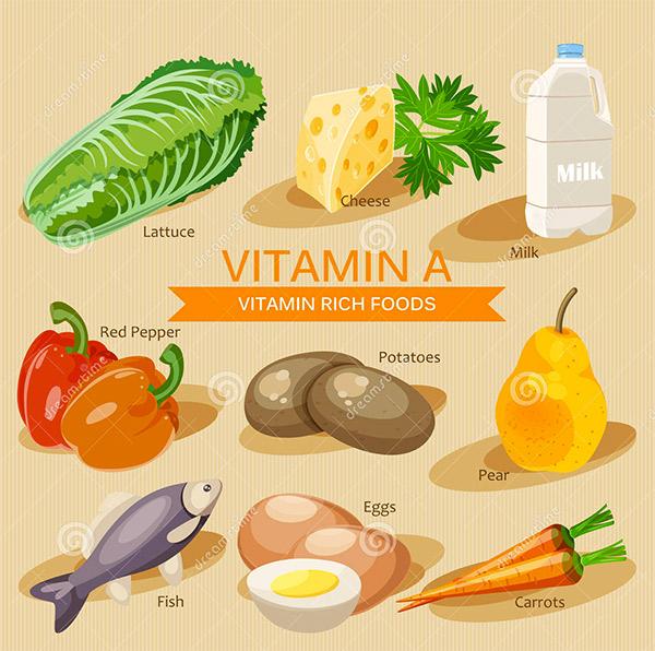 stichting-gezondheid-vitamine-a